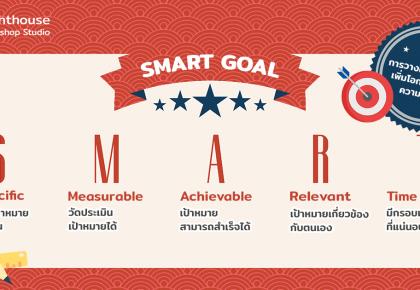 SMART goal การวางเป้าหมายที่ดีเพิ่มโอกาสประสบความสำเร็จ