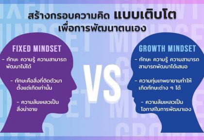 Growth Mindset สร้างกรอบความคิดแบบเติบโตเพื่อพัฒนาตนเอง
